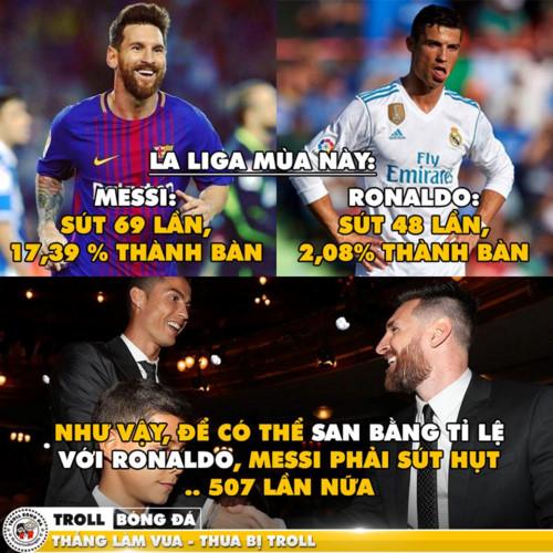 Biếm Họa 24h Ronaldo Thua Kem Messi đến Kho Tin ở La Liga Mua Nay Bao Dan Tộc Va Phat Triển